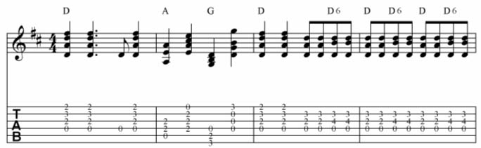 Guitar guitar chords in open d : The Guitar Source - Part 3 - Harmony